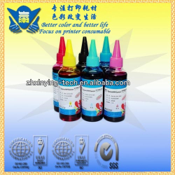Recommend sublimation ink compatible for Canon